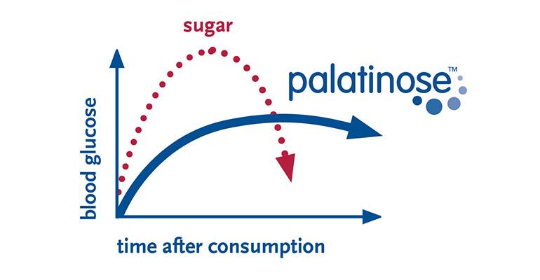 Las dietas de bajo índice glucémico moduladas con hidratos ayudan al control de peso