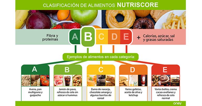 nutriscore-etiquetado-alimentos