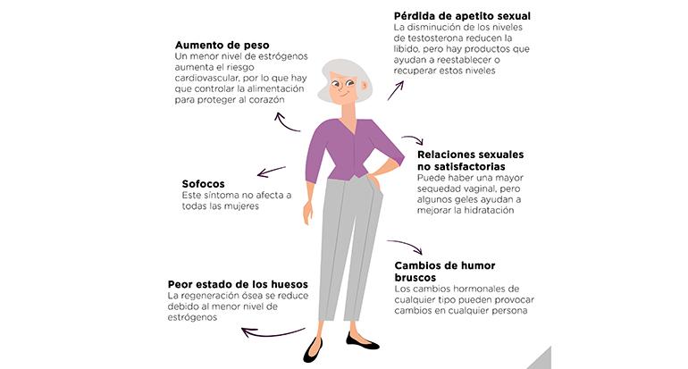 Seis claves para entender la menopausia